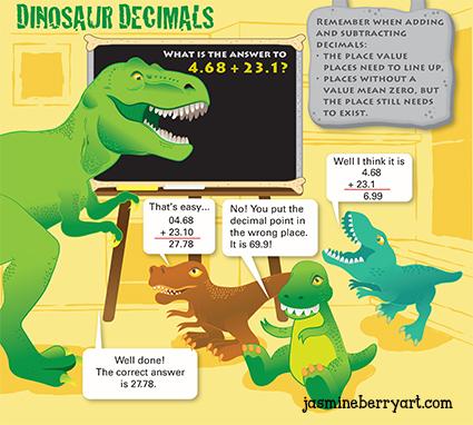 Dinosaur decimals